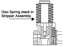 Disc Spring Installation, Setting & Stacking, Disc Spring Stack, Disc Spring, Stacking Disc Springs, Springs, Spring, Disc Springs Applications, Thane, India